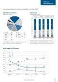 Markt- und Videothekenzahlen - Interessenverband des Video - Seite 7