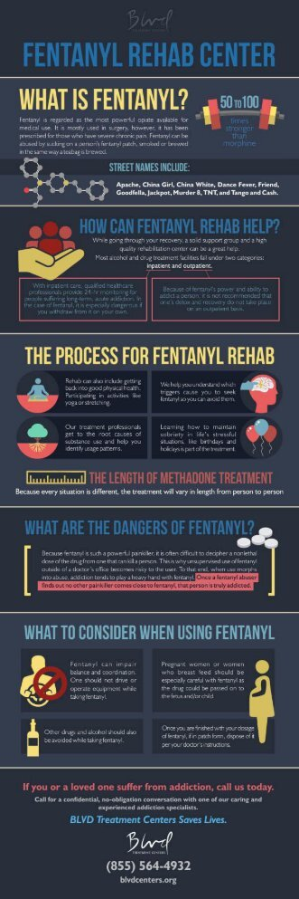 Fentanyl Rehab Center - InpatientOutpatient - BLVD Treatment Centers