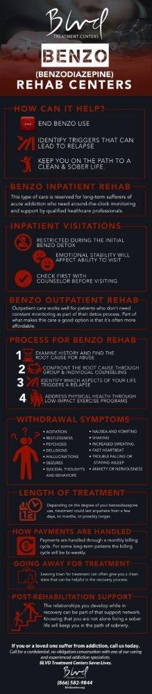 Inpatient -Outpatient Benzodiazepine Rehab Center - BLVD Treatment Centers