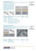 Aufkantungen - Abschalprofile - Köcherschalung - kettlein.de - Seite 7