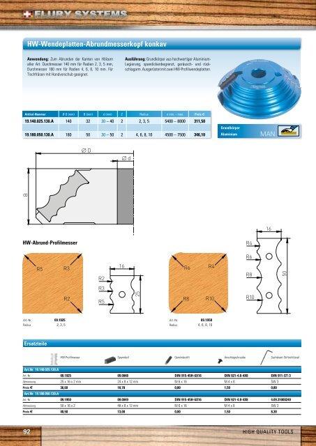konvex + konkav HW  Wechselplatten  Multi  Viertelstabfräser 130 x 35 mm