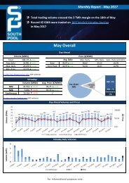 Trading report May 2017