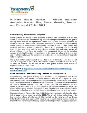 Military Radar Market - Global Industry Analysis, Market Size, Share, Growth, Trends, and Forecast 2016 - 2024
