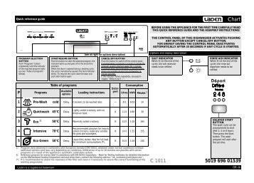 KitchenAid C 1011 IS - C 1011 IS EN (851000529320) Guide de consultation rapide