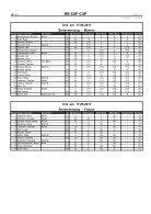 BBSUPCUP1106 - Seite 2