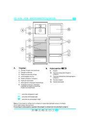 KitchenAid A 265 V - A 265 V EL (853970512000) Scheda programmi