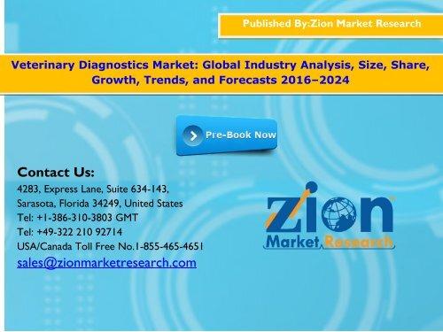 Global Veterinary Diagnostics Market, 2016–2024