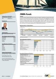 FMM-Fonds - Schleswiger Versicherungsservice AG