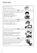 Sony HDR-XR550E - HDR-XR550E Consignes d'utilisation Finlandais - Page 6