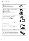Sony HDR-XR550E - HDR-XR550E Consignes d'utilisation Tchèque - Page 6