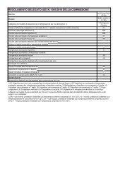 KitchenAid E2BY 19223 X F (TK) - E2BY 19223 X F (TK) IT (F085162) Scheda Prodotto