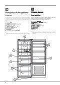 KitchenAid E2BYH 19223 F O3 (TK) - E2BYH 19223 F O3 (TK) EN (F078004) Istruzioni per l'Uso - Page 4