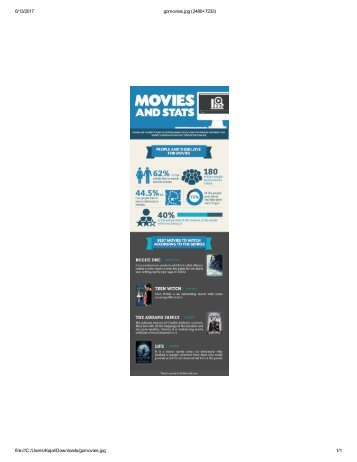 Watch Movies Hassale Free on Gomovies