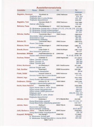 Ausstellerverzeichnis