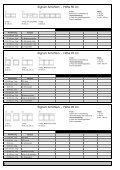 Kattwinkel Modellübersicht Signum Wohnmöbel [Wolfram-Braun.de] - Seite 4