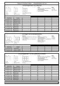 Kattwinkel Modellübersicht Signum Wohnmöbel [Wolfram-Braun.de] - Seite 5