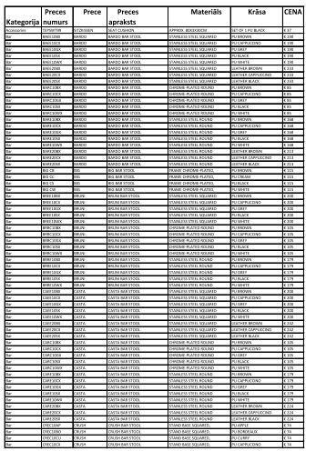 MCA produkcijas cenu liste