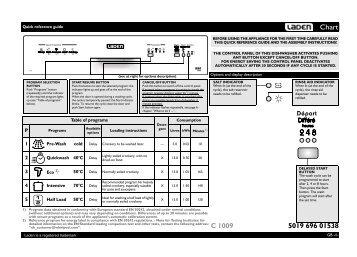 KitchenAid C 1009 BL - C 1009 BL EN (851000529360) Scheda programmi