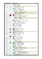 charts_2017_06_09 - Page 4