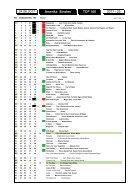charts_2017_06_09 - Page 7