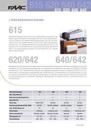 Elektrohydraulische Schranke 615 - Vogel Sicherheitsanlagen GmbH