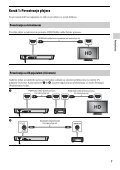 Sony BDP-S6200 - BDP-S6200 Simple Manual Serbe - Page 7