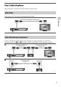 Sony BDP-S6200 - BDP-S6200 Simple Manual Norvégien - Page 7