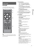 Sony BDP-S6200 - BDP-S6200 Simple Manual Hongrois - Page 5