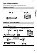 Sony BDP-S6200 - BDP-S6200 Simple Manual Hongrois - Page 7