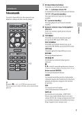 Sony BDP-S6200 - BDP-S6200 Simple Manual Roumain - Page 5