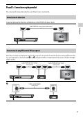Sony BDP-S6200 - BDP-S6200 Simple Manual Roumain - Page 7