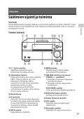 Sony MAP-S1 - MAP-S1 Consignes d'utilisation Finlandais - Page 7