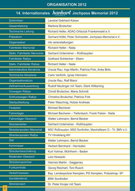ORGANISATION 201 2 14. Internationales Jochpass Memorial 2012
