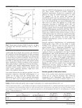 NADH dehydrogenase deficiency results in low ... - Microbiology - Page 4