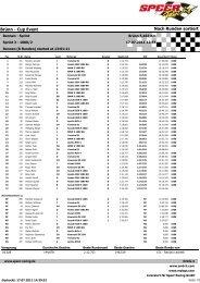 Nach Runden sortiert Brünn - Cup Event - Speer Racing