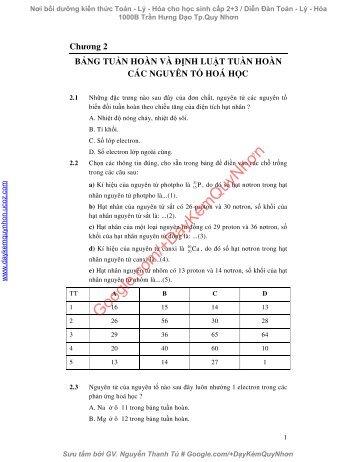 Bài tập trắc nghiệm Hóa 10 chương 2, 3, 4, 6 (có đáp án)