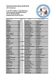 Teilnehmerliste Stand 25.05.2012