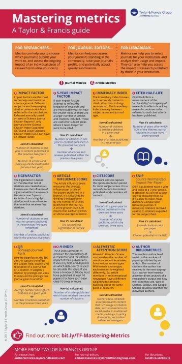 Author_Services_Metrics_infographic