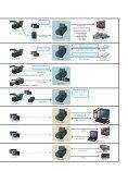 AG-HPG10 - Broadcast and Professional AV Web Site - Panasonic - Seite 5