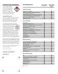 """Technische Daten Jimny Limousine """"Ranger"""" - Suzuki - Seite 4"""