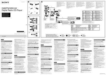 Sony CDX-DAB500U - CDX-DAB500U Guide d'installation Italien