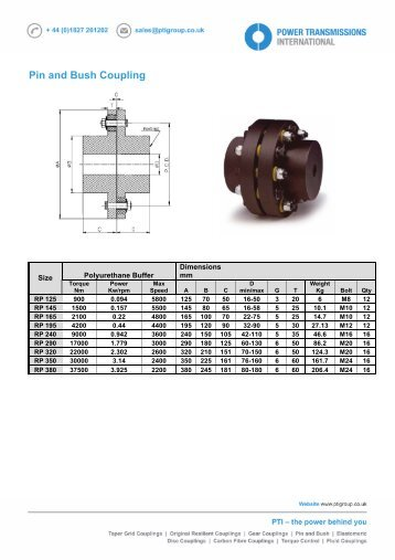 Pin and Bush Coupling