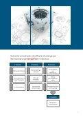 Lernen Sie den berufsbegleitenden Studiengang Wertschöpfungsmanagement besser kennen - Seite 7
