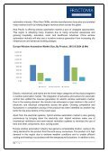 Window Automation Market  Fractovia - Page 2