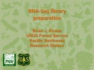 RNA -Seq library prep