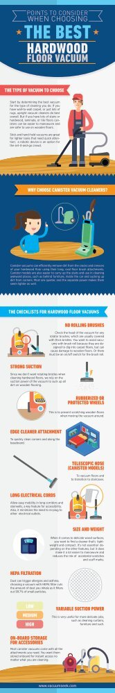 Learn How to Find The Right Vacuum for Hardwood Floors