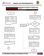SECRETARIA DESARROLLO RURAL Y FOMENTO DE AGRONEGOCIOS - Page 3