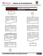 SECRETARIA DESARROLLO RURAL Y FOMENTO DE AGRONEGOCIOS - Page 7