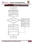 SECRETARIA PRESIDENCIA - Page 7