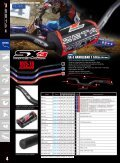 2017 Dirt Freak Catalogue - Page 4